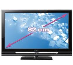 Consommation électrique télévision